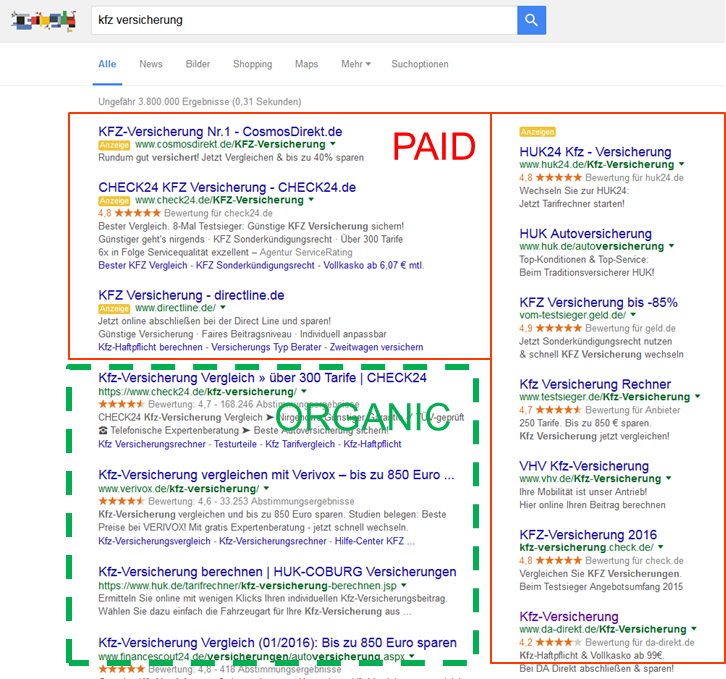 Paid and orangic search traffic