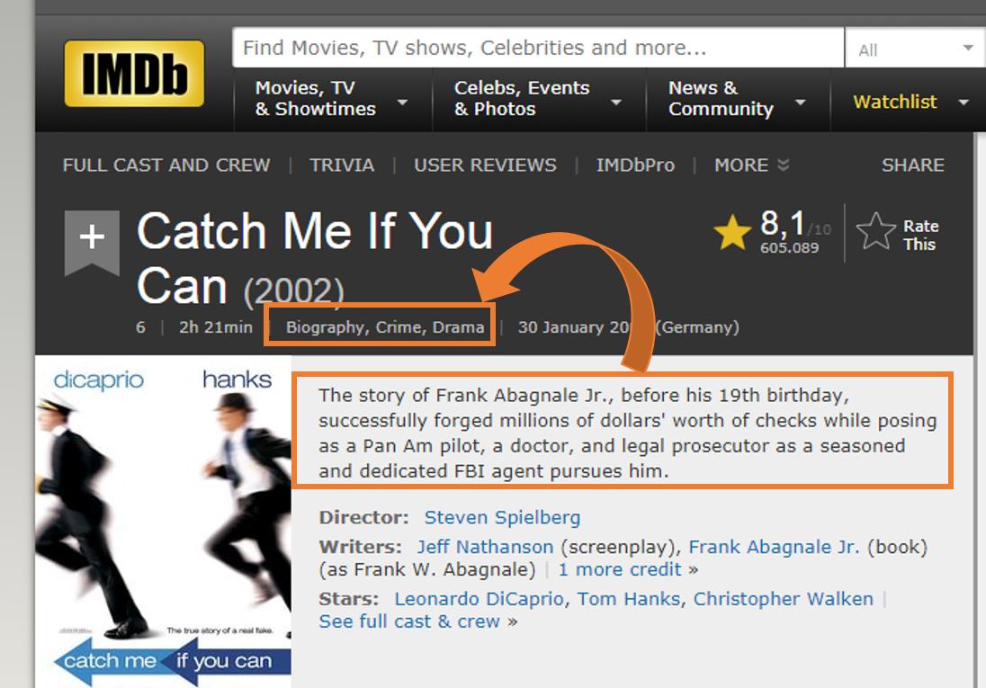 IMDB Genre Classification using Deep Learning